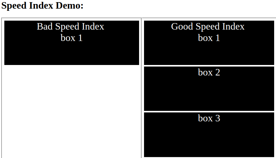 Speed Index example